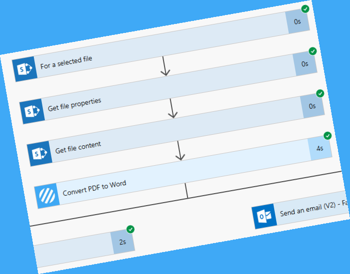 Converting PDF Documents to Word Documents with Microsoft Flow